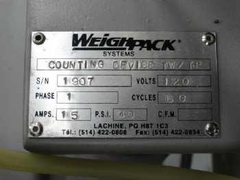 32 Counting Device TWTP VS